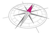 Wertekompass
